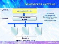 Банковская система и банки