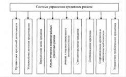 направления и рекомендации