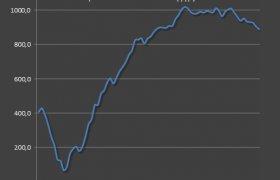 Проблемы Банковской системы Банковская система России Банковская Система России Тенденции и Прогнозы 2015